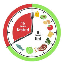 Intermittent Fasting: Why It's Probably A Bad Idea For You